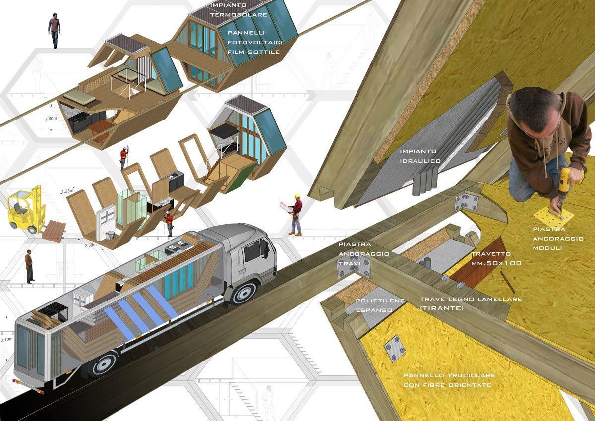 Render Progetto Residenze Temporanee Concorso Made Expo - Dettagli Tecnici Assemblaggio